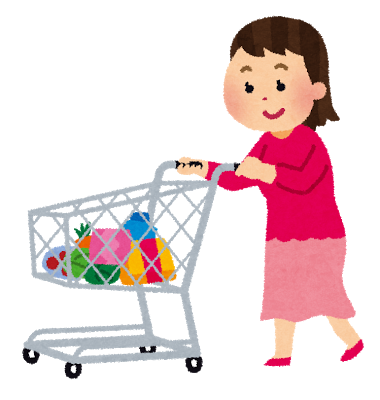 ショッピングカード
